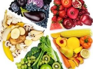 Алкални храни цветовете на дъгата