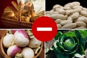 Подут корем – храни, които трябва да се отбягват