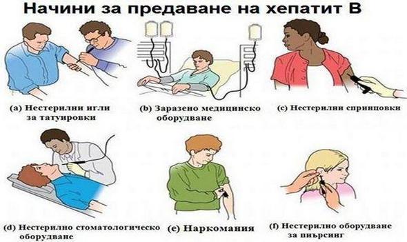 Начини на предаване на хепатит Б